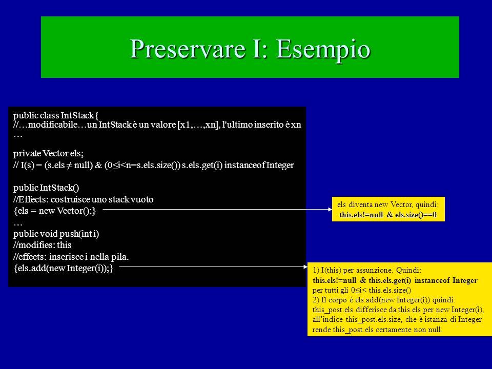 Preservare I: Esempio public class IntStack{ //…modificabile…un IntStack è un valore [x1,…,xn], l ultimo inserito è xn … private Vector els; // I(s) = (s.els ≠ null) & (0≤i<n=s.els.size()) s.els.get(i) instanceof Integer public IntStack() //Effects: costruisce uno stack vuoto {els = new Vector();} … public void push(int i) //modifies: this //effects: inserisce i nella pila.
