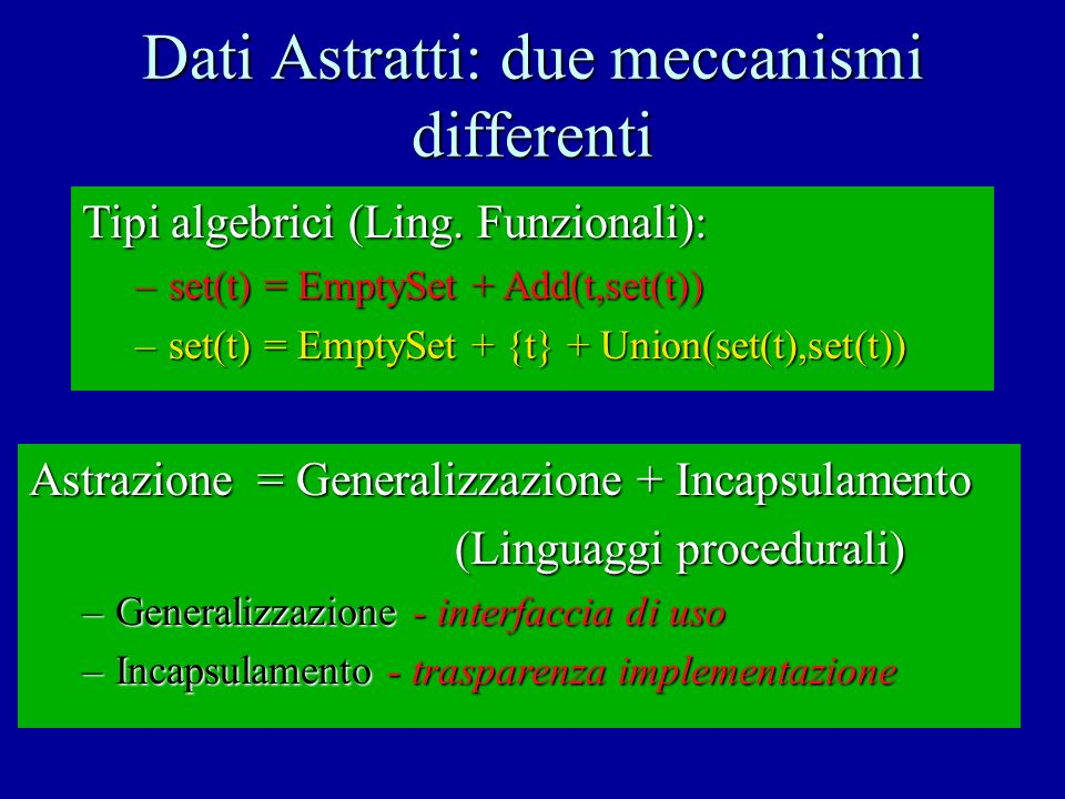 Dati Astratti: due meccanismi differenti Tipi algebrici (Ling. Funzionali): –set(t) = EmptySet + Add(t,set(t)) –set(t) = EmptySet + {t} + Union(set(t)