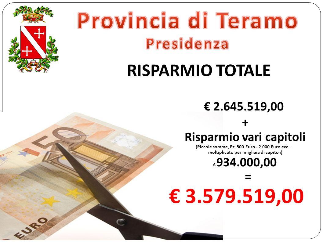 RISPARMIO TOTALE € 2.645.519,00 + Risparmio vari capitoli (Piccole somme, Es: 500 Euro - 2.000 Euro ecc… moltiplicato per migliaia di capitoli) € 934.