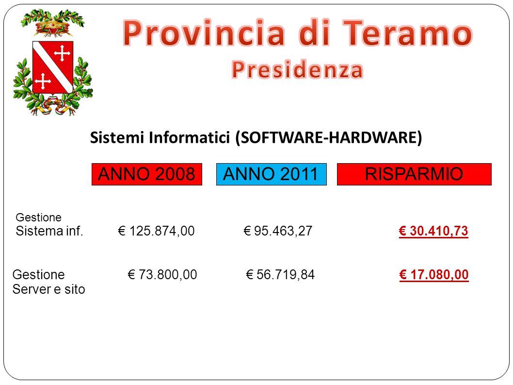 Fitti passivi ed oneri SPESA STORICA GENNAIO 2012* RISPARMIO € 240.018,00 € 120.514,00 € 119.504,00
