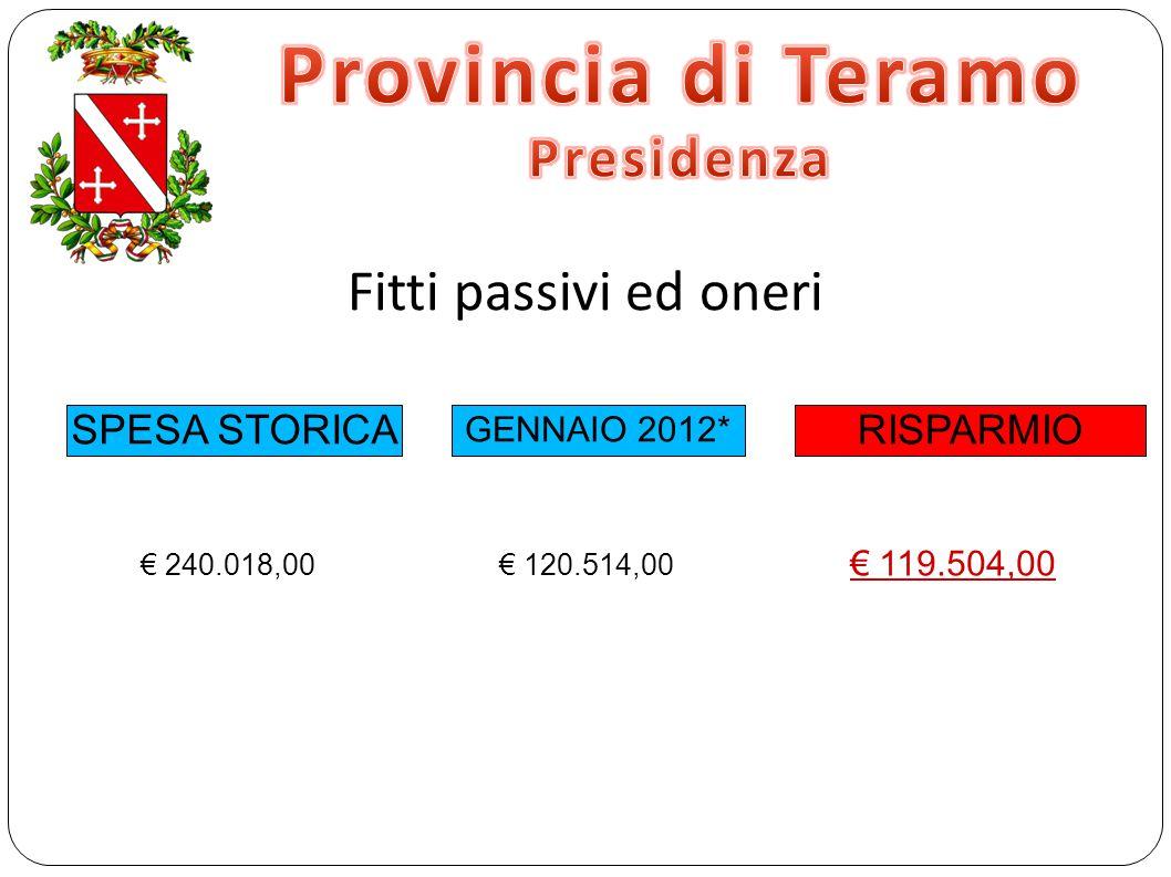 Spese per dirigenti RISPARMIO ANNO 2008 N°13 dirigenti ANNO 2011 N°7 dirigenti € 1.606.908,01 € 794.863,58 € 812.044,43