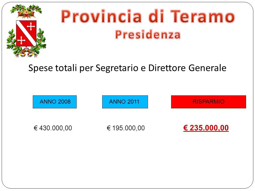 Spese totali per Segretario e Direttore Generale RISPARMIO ANNO 2008 ANNO 2011 € 430.000,00 € 195.000,00 € 235.000,00