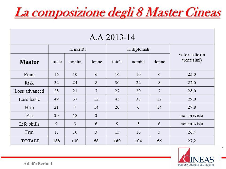Adolfo Bertani 4 La composizione degli 8 Master Cineas A.A 2013-14 n.
