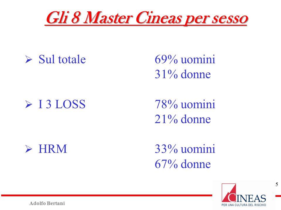 Adolfo Bertani  Sul totale69% uomini 31% donne  I 3 LOSS78% uomini 21% donne  HRM33% uomini 67% donne 5 Gli 8 Master Cineas per sesso