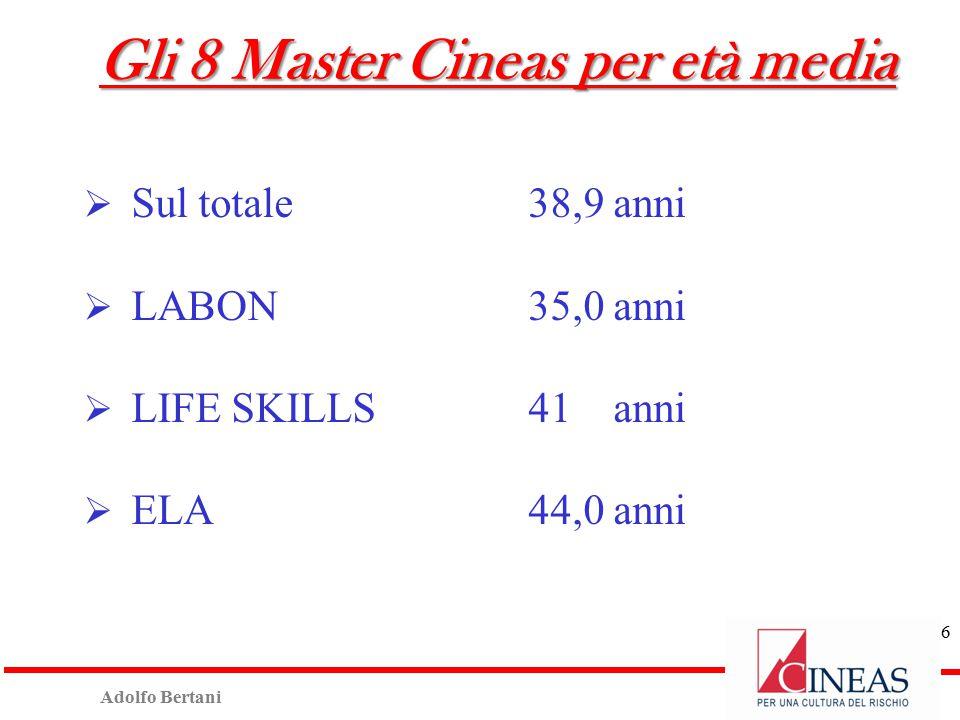 Adolfo Bertani  Sul totale38,9 anni  LABON35,0 anni  LIFE SKILLS41 anni  ELA44,0 anni 6 Gli 8 Master Cineas per età media