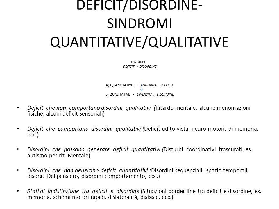 DEFICIT/DISORDINE- SINDROMI QUANTITATIVE/QUALITATIVE DISTURBO DEFICIT - DISORDINE A) QUANTITATIVO - MINORITA', DEFICIT B) QUALITATIVE - DIVERSITA', DISORDINE Deficit che non comportano disordini qualitativi (Ritardo mentale, alcune menomazioni fisiche, alcuni deficit sensoriali) Deficit che comportano disordini qualitativi (Deficit udito-vista, neuro-motori, di memoria, ecc.) Disordini che possono generare deficit quantitativi (Disturbi coordinativi trascurati, es.