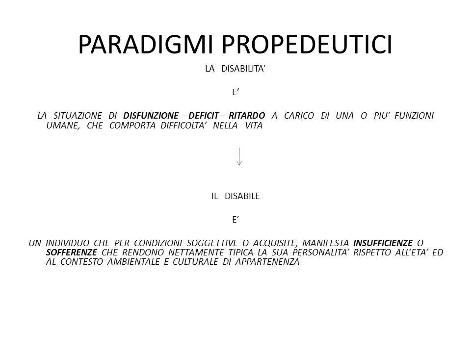 PATOLOGIE - MENOMAZIONI DISABILITA' disfunzioni - disturbi HANDICAP - SVANTAGGIO
