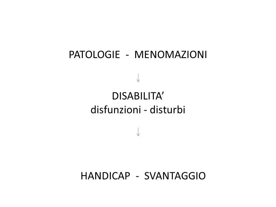 Il diagramma dell'integrazione INSERIMENTO INTEGRAZIONE NORMALIZZAZIONE