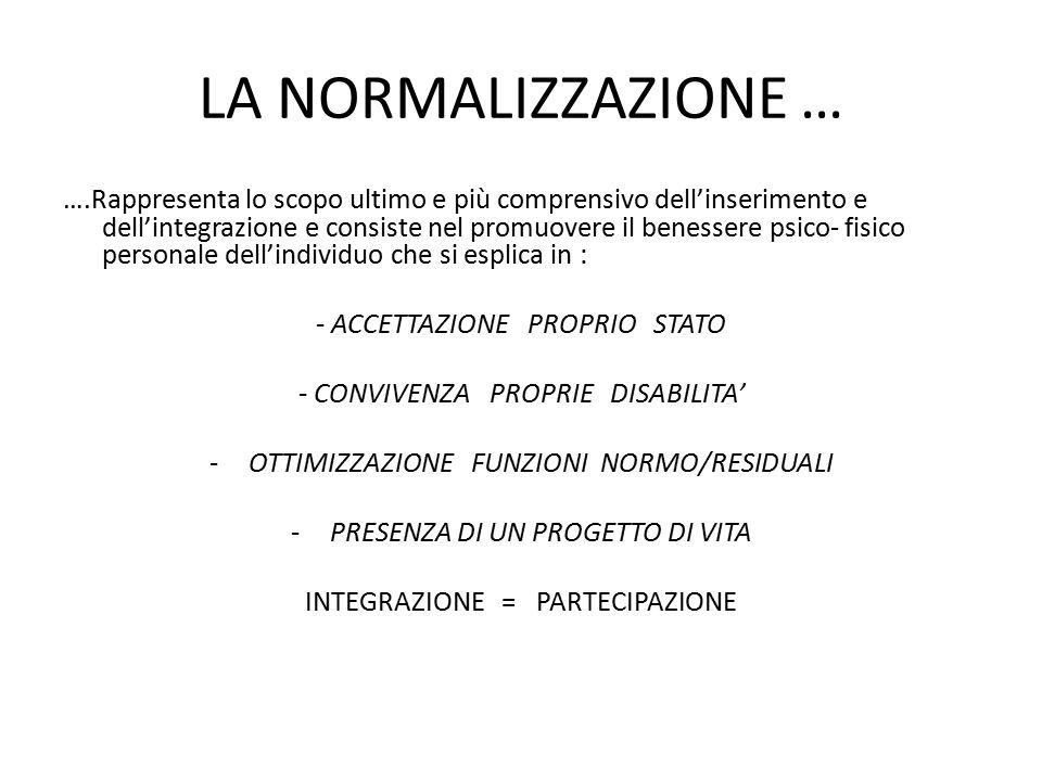 LA NORMALIZZAZIONE … ….Rappresenta lo scopo ultimo e più comprensivo dell'inserimento e dell'integrazione e consiste nel promuovere il benessere psico- fisico personale dell'individuo che si esplica in : - ACCETTAZIONE PROPRIO STATO - CONVIVENZA PROPRIE DISABILITA' -OTTIMIZZAZIONE FUNZIONI NORMO/RESIDUALI -PRESENZA DI UN PROGETTO DI VITA INTEGRAZIONE = PARTECIPAZIONE