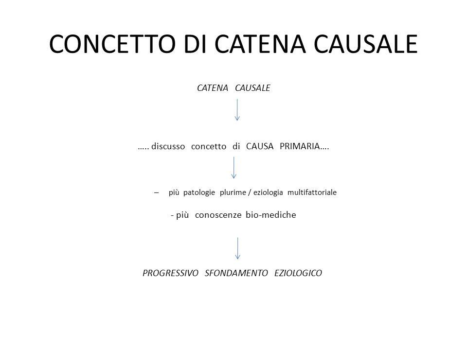 CONCETTO DI CATENA CAUSALE CATENA CAUSALE …..discusso concetto di CAUSA PRIMARIA….