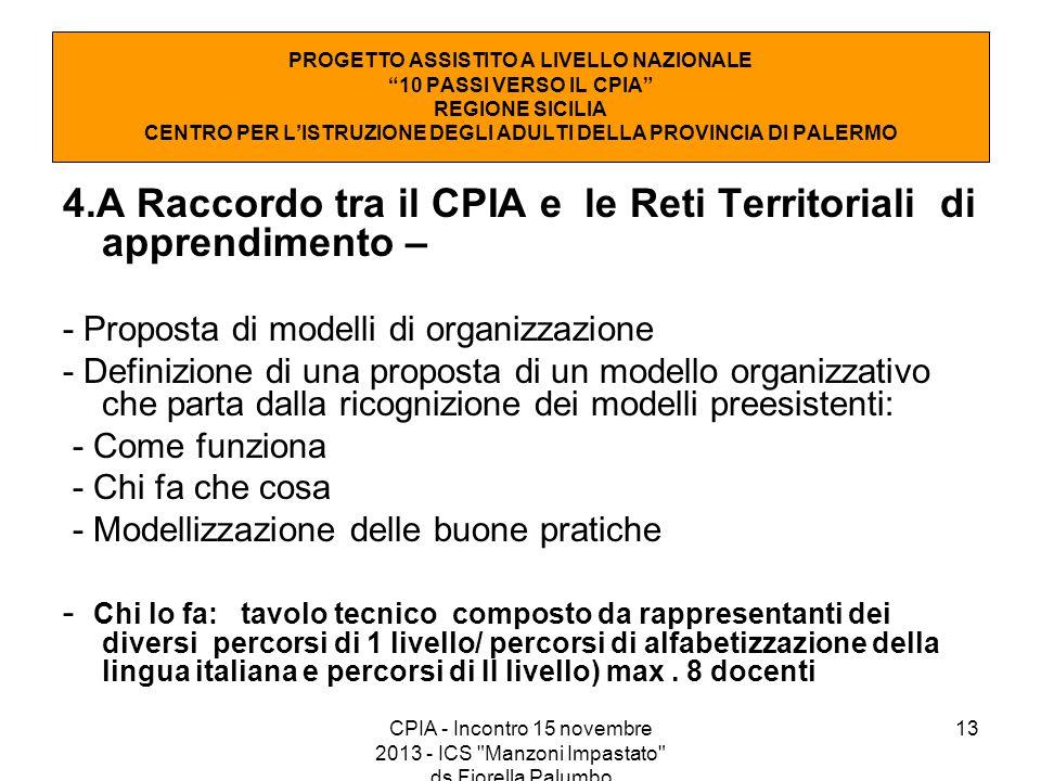 13 4.A Raccordo tra il CPIA e le Reti Territoriali di apprendimento – - Proposta di modelli di organizzazione - Definizione di una proposta di un mode