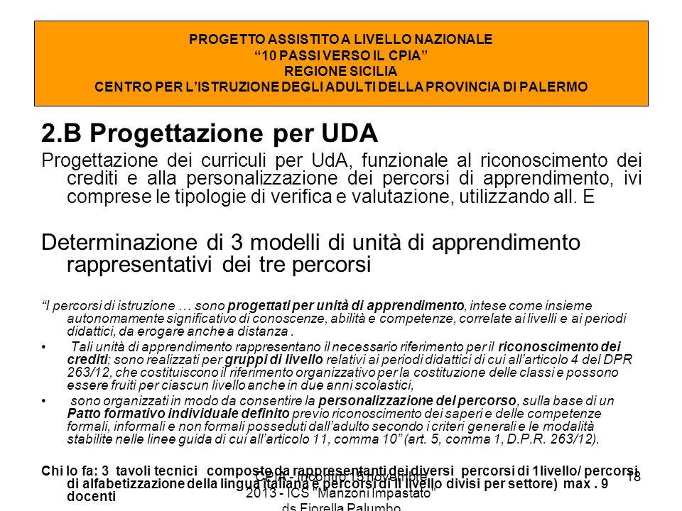 18 2.B Progettazione per UDA Progettazione dei curriculi per UdA, funzionale al riconoscimento dei crediti e alla personalizzazione dei percorsi di ap