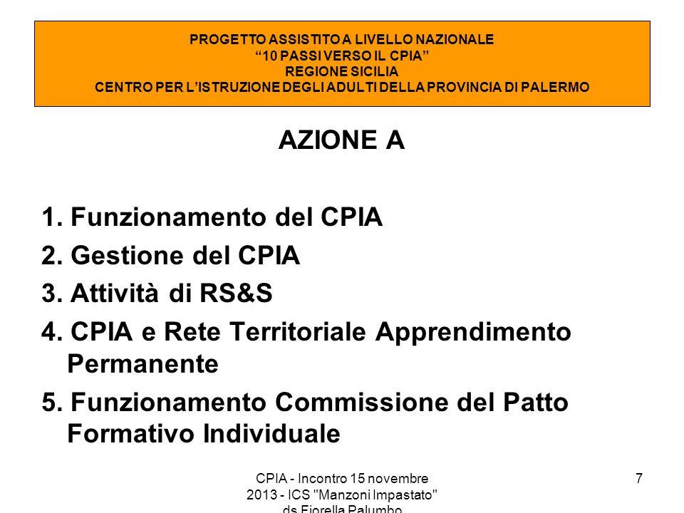 7 AZIONE A 1. Funzionamento del CPIA 2. Gestione del CPIA 3. Attività di RS&S 4. CPIA e Rete Territoriale Apprendimento Permanente 5. Funzionamento Co