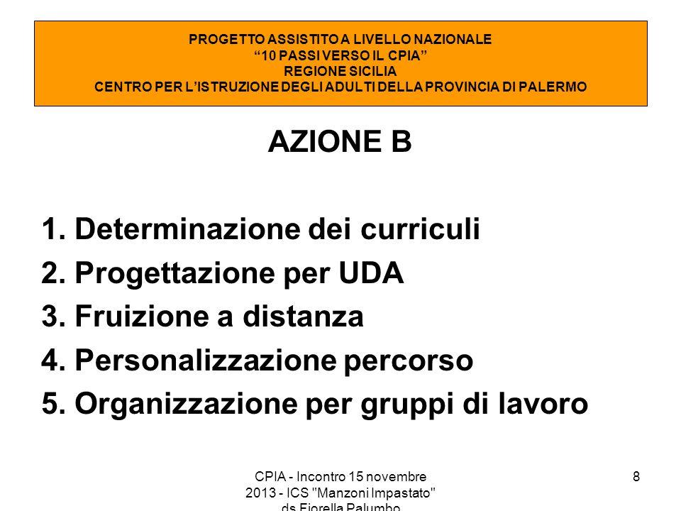 8 AZIONE B 1. Determinazione dei curriculi 2. Progettazione per UDA 3. Fruizione a distanza 4. Personalizzazione percorso 5. Organizzazione per gruppi