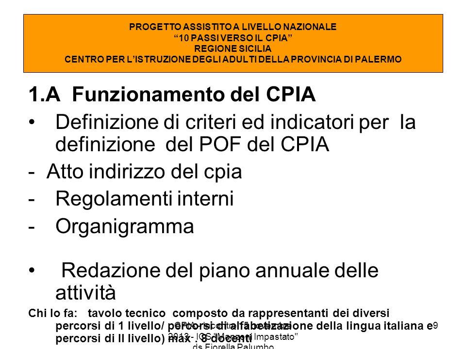 9 1.A Funzionamento del CPIA Definizione di criteri ed indicatori per la definizione del POF del CPIA - Atto indirizzo del cpia -Regolamenti interni -