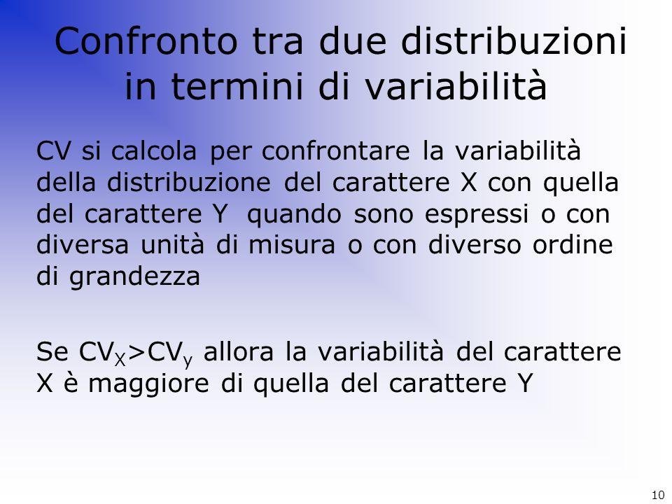 Confronto tra due distribuzioni in termini di variabilità CV si calcola per confrontare la variabilità della distribuzione del carattere X con quella