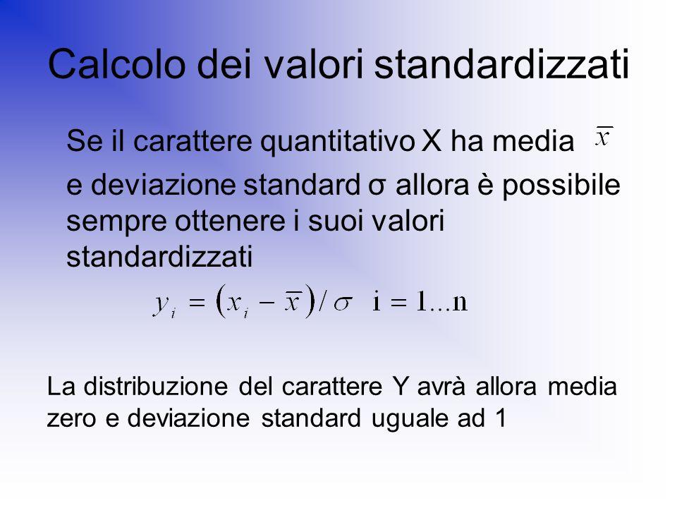 Calcolo dei valori standardizzati Se il carattere quantitativo X ha media e deviazione standard σ allora è possibile sempre ottenere i suoi valori sta
