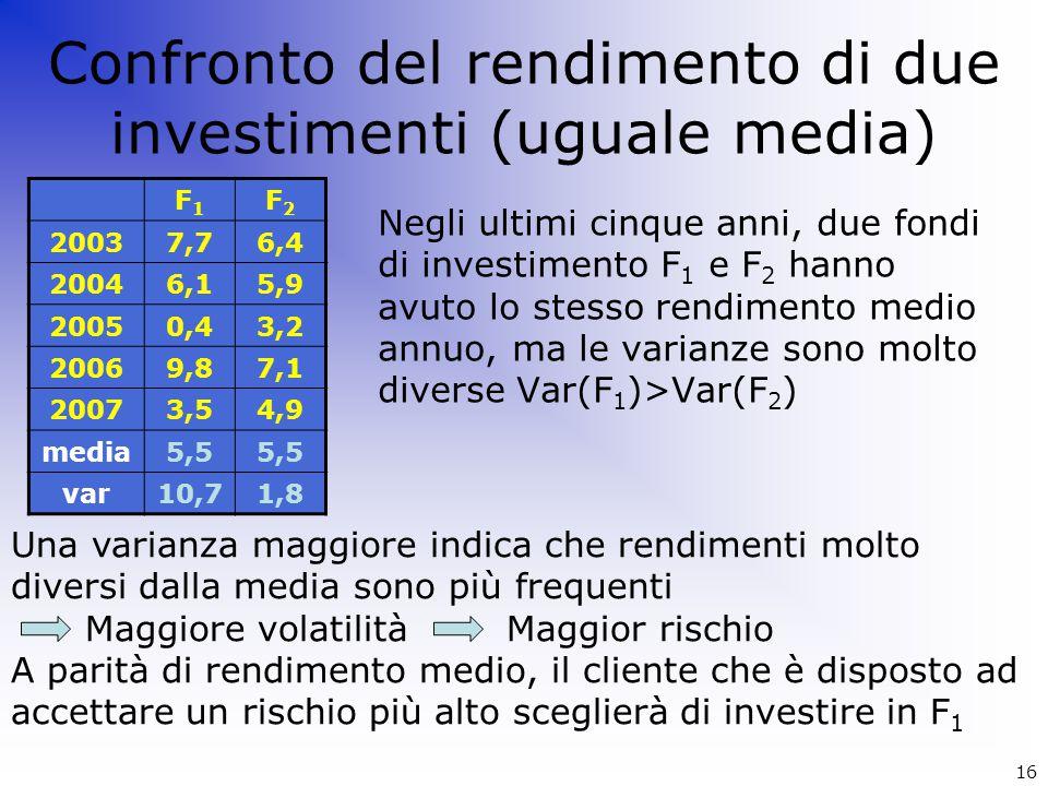 Confronto del rendimento di due investimenti (uguale media) Negli ultimi cinque anni, due fondi di investimento F 1 e F 2 hanno avuto lo stesso rendim