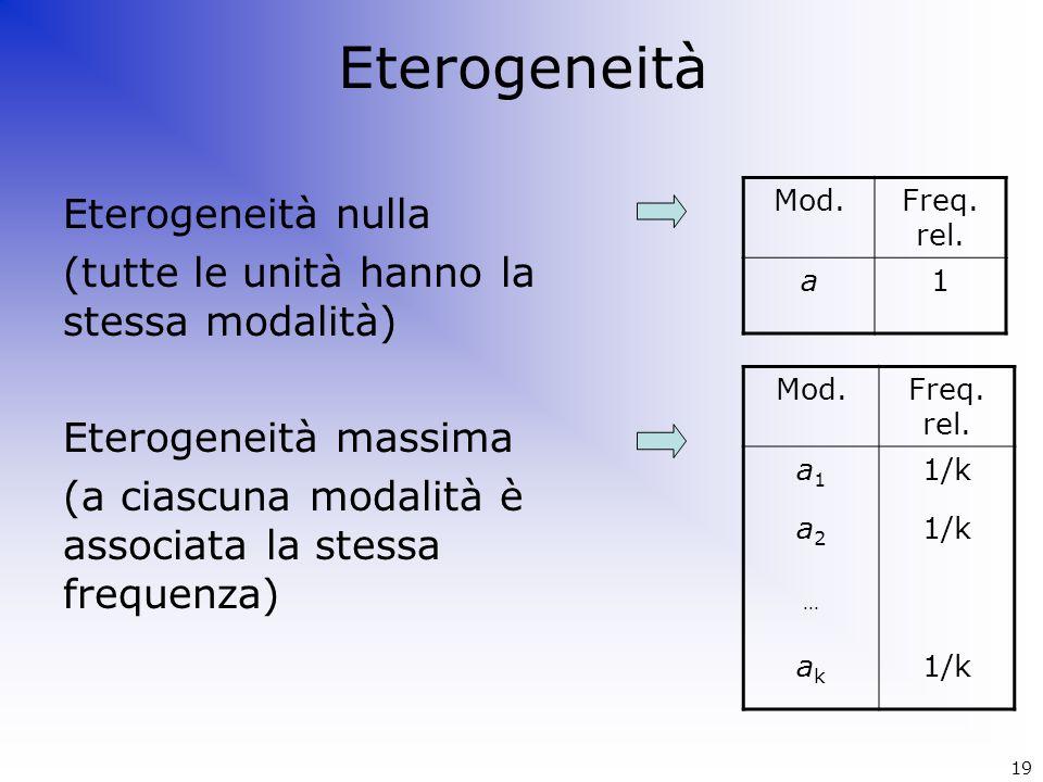Eterogeneità Eterogeneità nulla (tutte le unità hanno la stessa modalità) Eterogeneità massima (a ciascuna modalità è associata la stessa frequenza) M