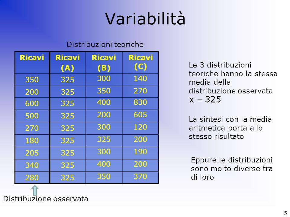 Alcuni indici di variabilità Il range (o campo di variazione) è l'ampiezza dell'intervallo che contiene tutti i valori della distribuzione La differenza interquartile è l'ampiezza dell'intervallo che contiene il 50% dei valori (quelli centrali) 6