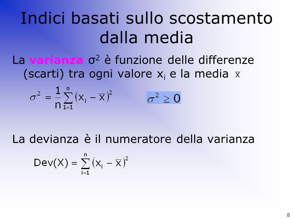 Indici basati sullo scostamento dalla media La deviazione standard (o scarto quadratico medio) è la radice quadrata della varianza Il coefficiente di variazione CV è il rapporto tra la dev.