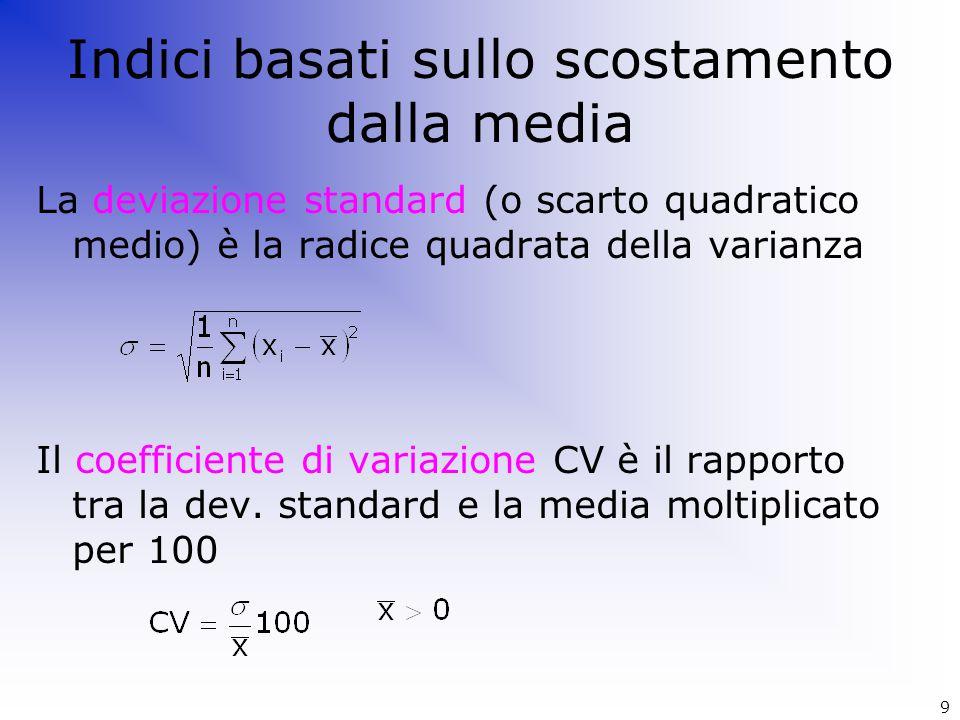 Indici basati sullo scostamento dalla media La deviazione standard (o scarto quadratico medio) è la radice quadrata della varianza Il coefficiente di