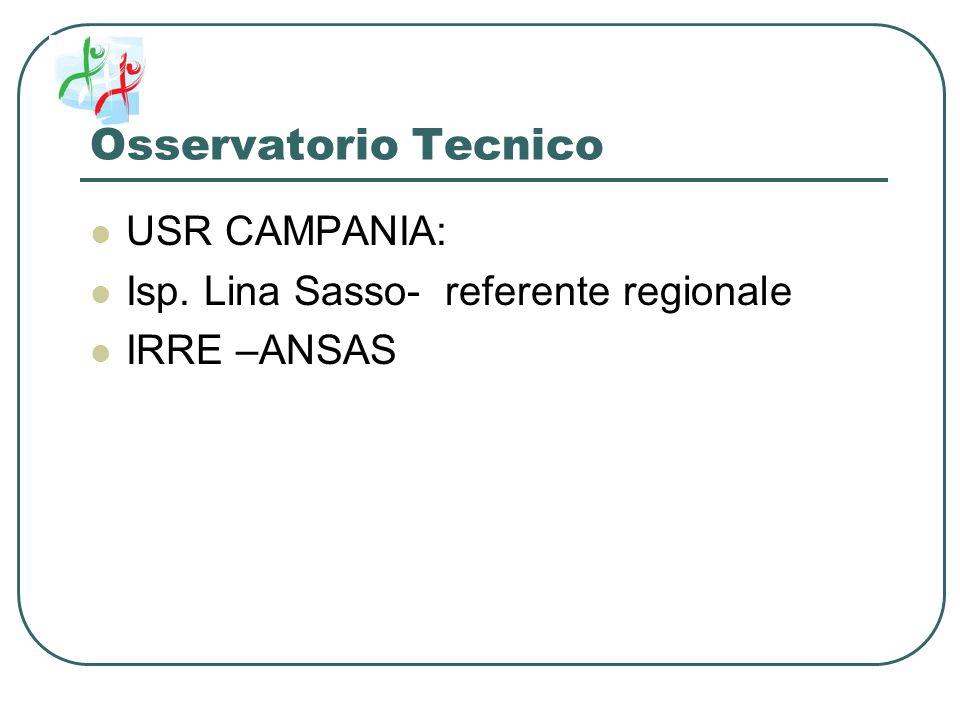 Osservatorio Tecnico USR CAMPANIA: Isp. Lina Sasso- referente regionale IRRE –ANSAS