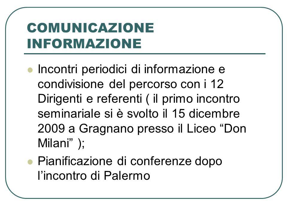 COMUNICAZIONE INFORMAZIONE Incontri periodici di informazione e condivisione del percorso con i 12 Dirigenti e referenti ( il primo incontro seminariale si è svolto il 15 dicembre 2009 a Gragnano presso il Liceo Don Milani ); Pianificazione di conferenze dopo l'incontro di Palermo