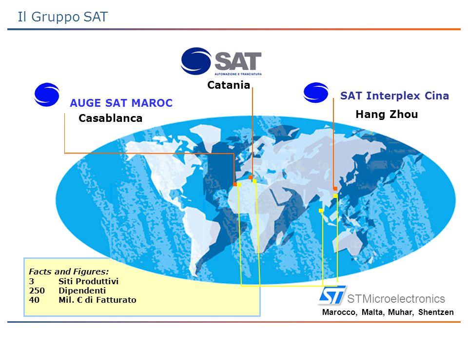 PROGETTO ONE COMPANY Il Gruppo SAT Facts and Figures: 3 Siti Produttivi 250 Dipendenti 40 Mil. € di Fatturato AUGE SAT MAROC Catania STMicroelectronic