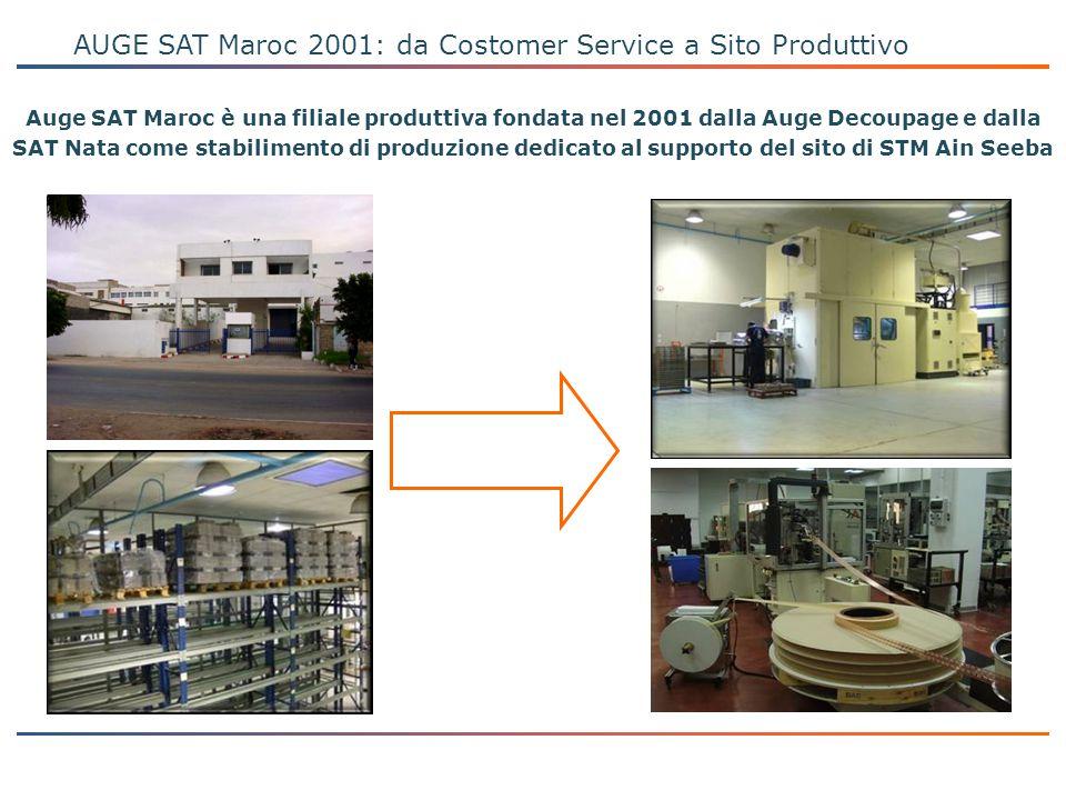 PROGETTO ONE COMPANY AUGE SAT Maroc 2004: da Sito Produttivo a Fattore di Competitività Con le sue 6 presse Bruderer e le sue 70 risorse, tutte altamente qualificate, si può tranquillamente considerare come un ottimo esempio di eccellenza in area low cost.