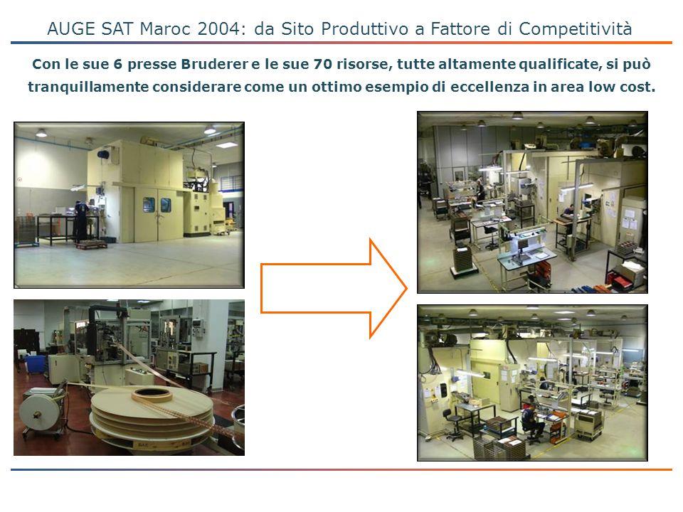 PROGETTO ONE COMPANY AUGE SAT Maroc 2004: da Sito Produttivo a Fattore di Competitività Con le sue 6 presse Bruderer e le sue 70 risorse, tutte altame