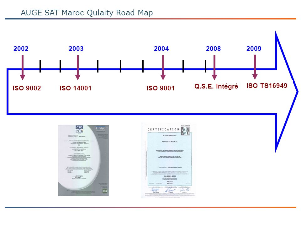 PROGETTO ONE COMPANY AUGE SAT Maroc Qulaity Road Map ISO 9002ISO 9001ISO 14001 Q.S.E. Intégré 20022003200420082009 ISO TS16949