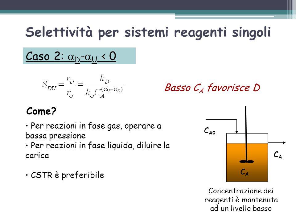Caso 2:  D -  U < 0 Basso C A favorisce D Come? Per reazioni in fase gas, operare a bassa pressione Per reazioni in fase liquida, diluire la carica
