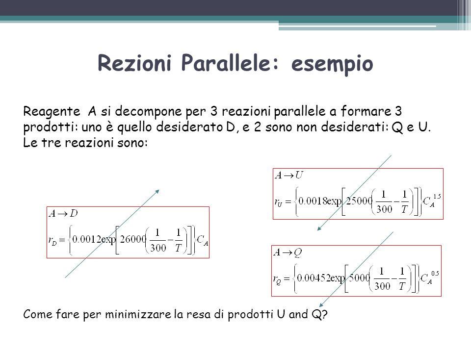 Rezioni Parallele: esempio Reagente A si decompone per 3 reazioni parallele a formare 3 prodotti: uno è quello desiderato D, e 2 sono non desiderati: