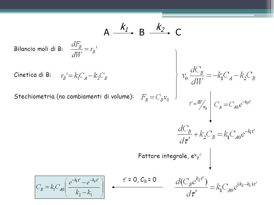 A B C k1k1 k2k2 Bilancio moli di B: Cinetica di B: Stechiometria (no cambiamenti di volume): Fattore integrale, e k 2  '  ' = 0, C B = 0