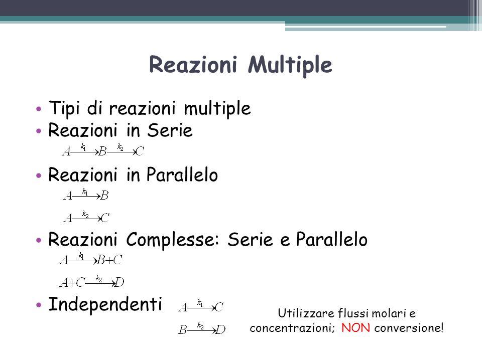 Reazioni Multiple Tipi di reazioni multiple Reazioni in Serie Reazioni in Parallelo Reazioni Complesse: Serie e Parallelo Independenti Utilizzare flus