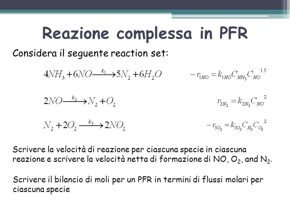 Reazione complessa in PFR Considera il seguente reaction set: Scrivere la velocità di reazione per ciascuna specie in ciascuna reazione e scrivere la