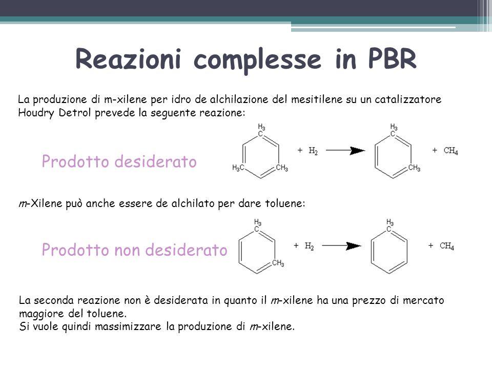 Reazioni complesse in PBR La produzione di m-xilene per idro de alchilazione del mesitilene su un catalizzatore Houdry Detrol prevede la seguente reaz