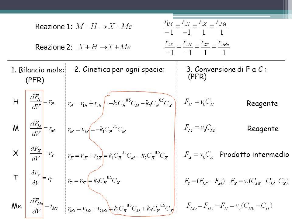 Reazione 1: Reazione 2: 1. Bilancio mole: H M X T Me 2. Cinetica per ogni specie:3. Conversione di F a C : (PFR) Reagente Prodotto intermedio