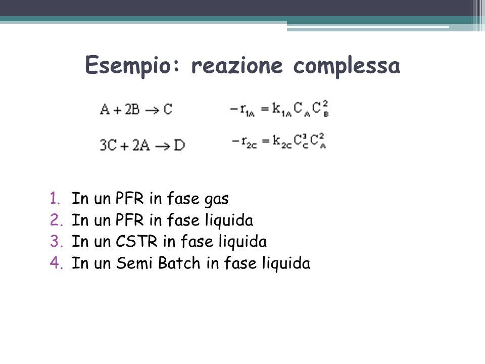 Esempio: reazione complessa 1.In un PFR in fase gas 2.In un PFR in fase liquida 3.In un CSTR in fase liquida 4.In un Semi Batch in fase liquida
