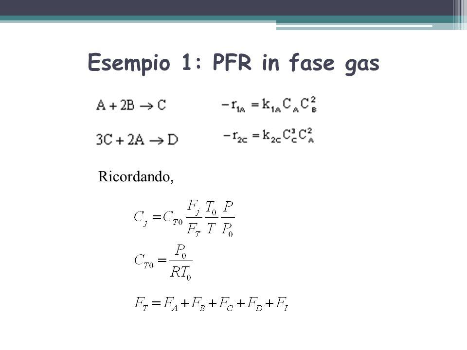 Esempio 1: PFR in fase gas Ricordando,
