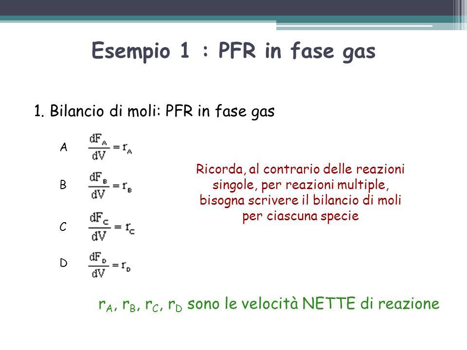 1. Bilancio di moli: PFR in fase gas Ricorda, al contrario delle reazioni singole, per reazioni multiple, bisogna scrivere il bilancio di moli per cia