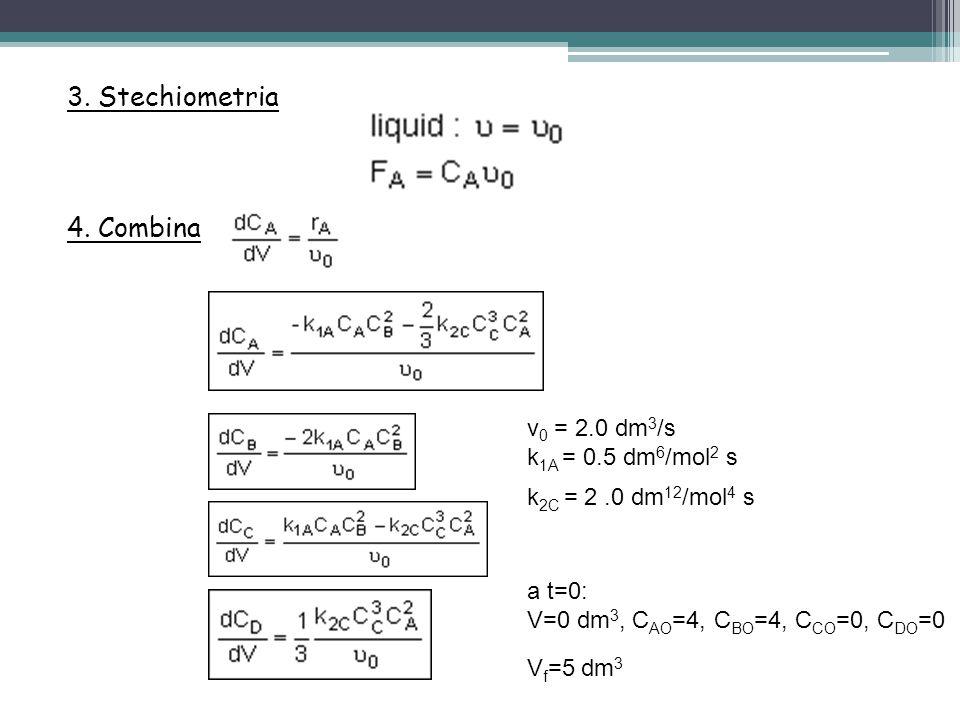 3. Stechiometria 4. Combina v 0 = 2.0 dm 3 /s k 1A = 0.5 dm 6 /mol 2 s k 2C = 2.0 dm 12 /mol 4 s a t=0: V=0 dm 3, C AO =4, C BO =4, C CO =0, C DO =0 V