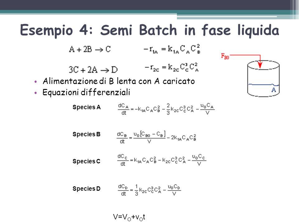 Esempio 4: Semi Batch in fase liquida Alimentazione di B lenta con A caricato Equazioni differenziali Species A Species B Species C Species D V=V O +v
