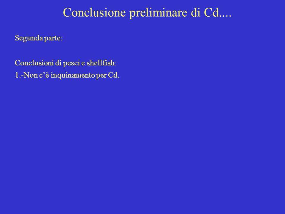 Conclusione preliminare di Cd.... Segunda parte: Conclusioni di pesci e shellfish: 1.-Non c'è inquinamento per Cd.