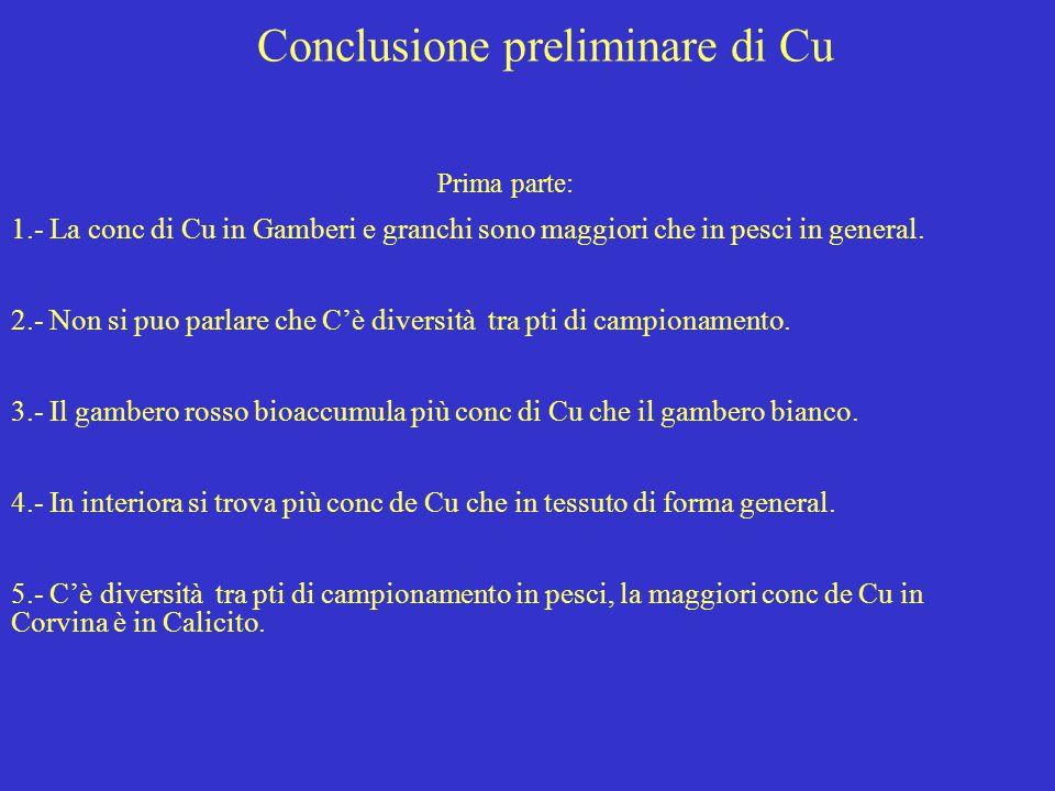 Conclusione preliminare di Cu Prima parte: 1.- La conc di Cu in Gamberi e granchi sono maggiori che in pesci in general. 2.- Non si puo parlare che C'