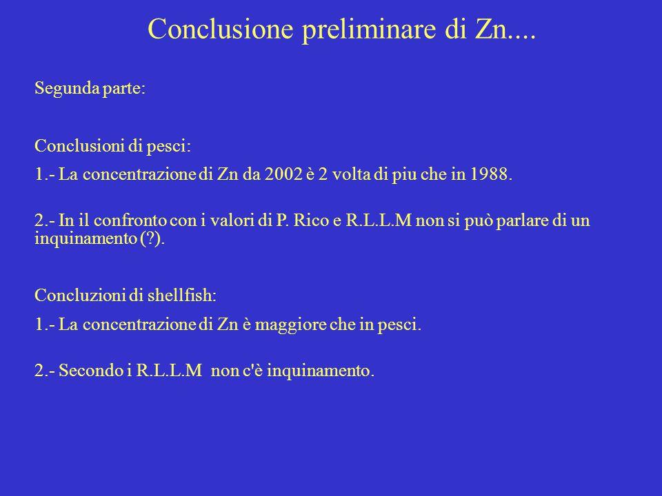 Conclusione preliminare di Zn.... Segunda parte: Conclusioni di pesci: 1.- La concentrazione di Zn da 2002 è 2 volta di piu che in 1988. 2.- In il con