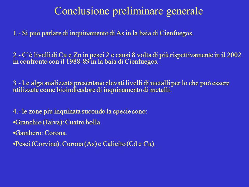 Conclusione preliminare generale 1.- Si può parlare di inquinamento di As in la baia di Cienfuegos. 2.- C'è livelli di Cu e Zn in pesci 2 e causi 8 vo
