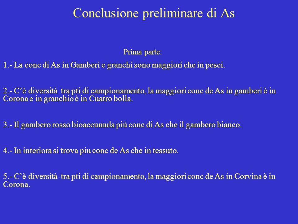 Conclusione preliminare di As Prima parte: 1.- La conc di As in Gamberi e granchi sono maggiori che in pesci. 2.- C'è diversità tra pti di campionamen