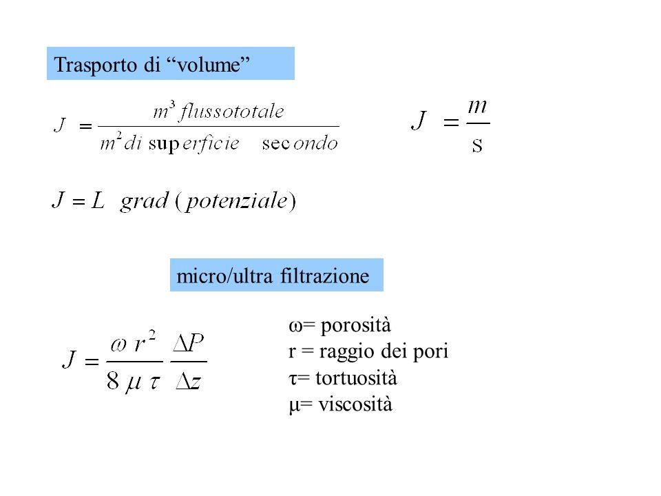 """ω= porosità r = raggio dei pori τ= tortuosità μ= viscosità Trasporto di """"volume"""" micro/ultra filtrazione"""